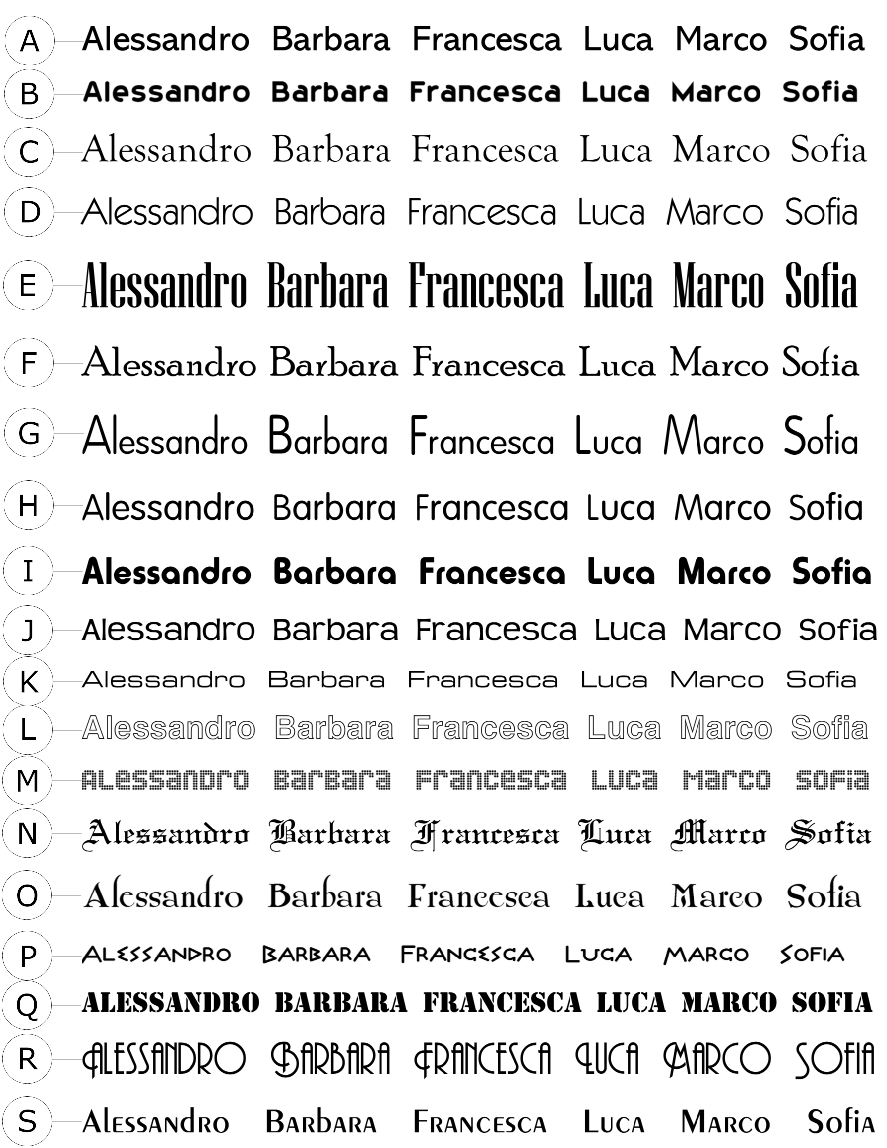 elenco font incisioni pagina 1