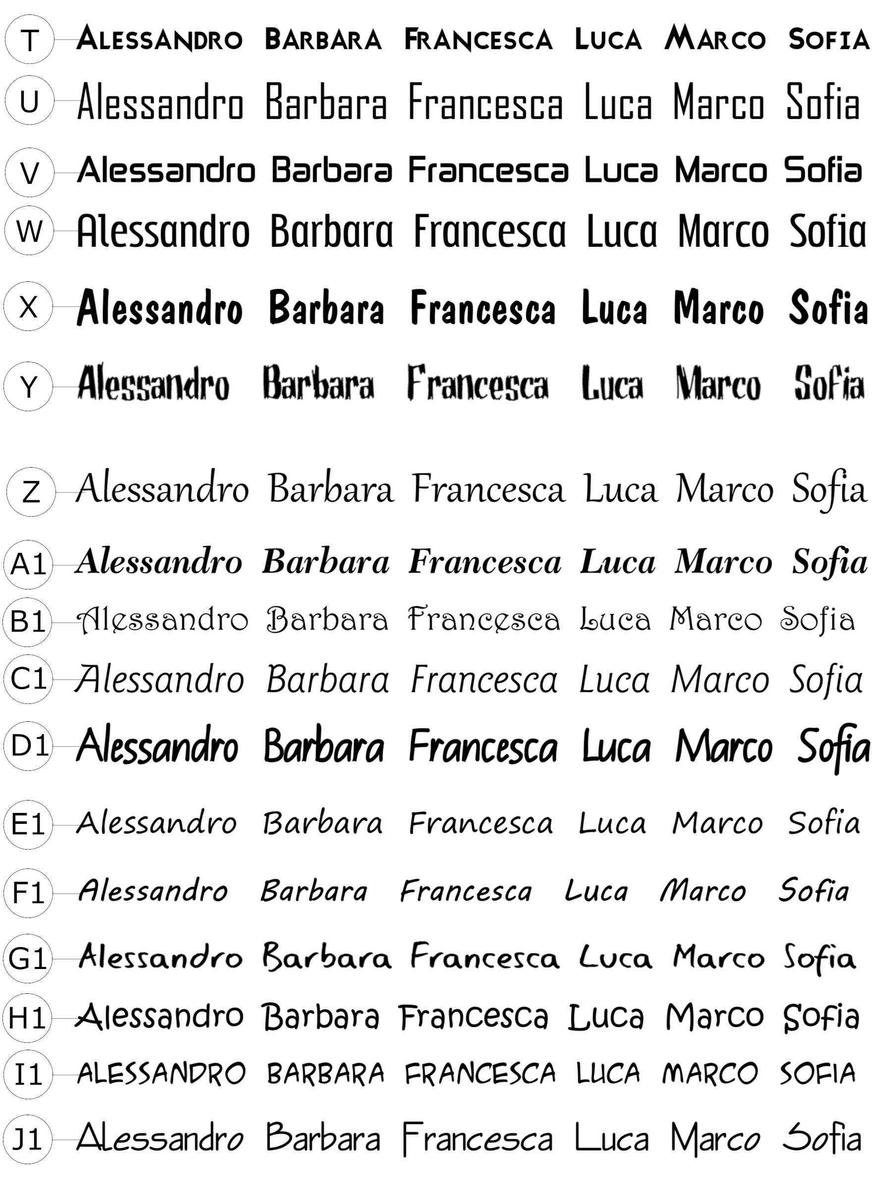 elenco font incisioni pagina 2