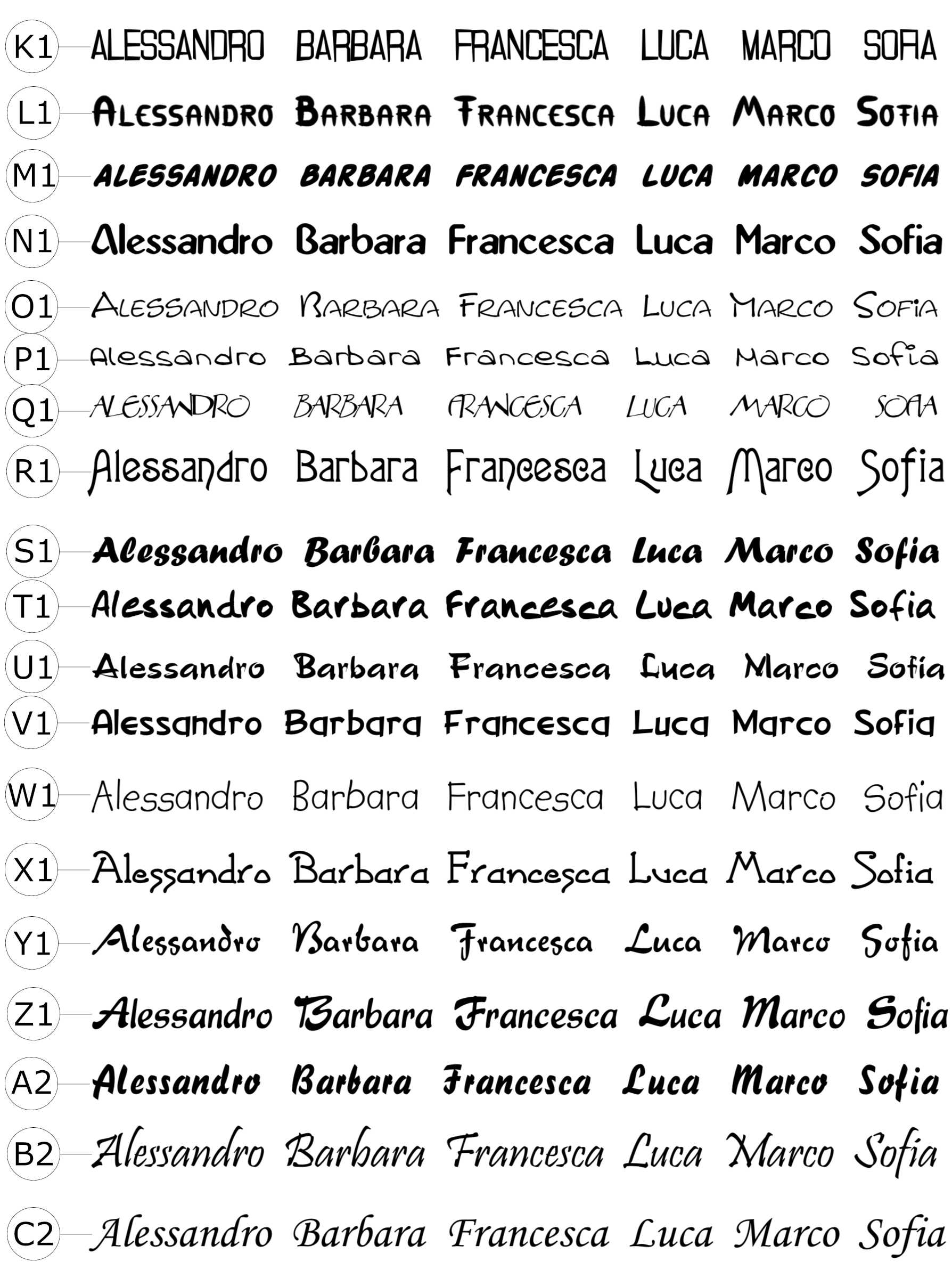 elenco font incisioni pagina 3