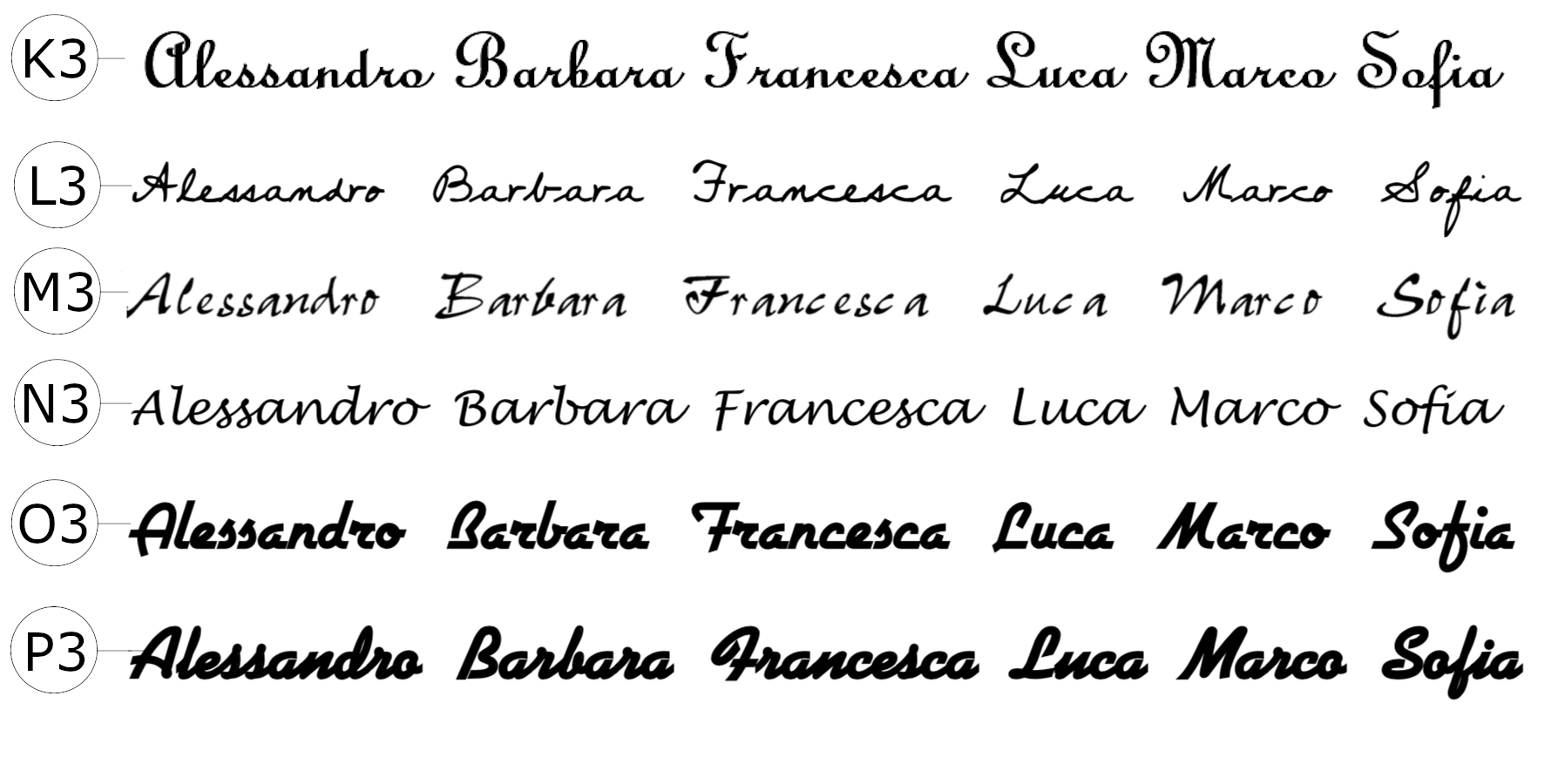 elenco font incisioni pagina 6